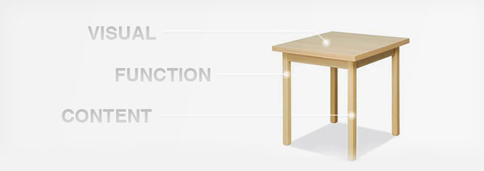 设计感悟——产品的三个属性
